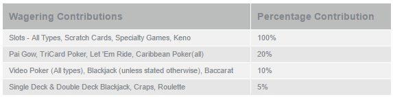 Free Slots.lv Casino Bonus Codes